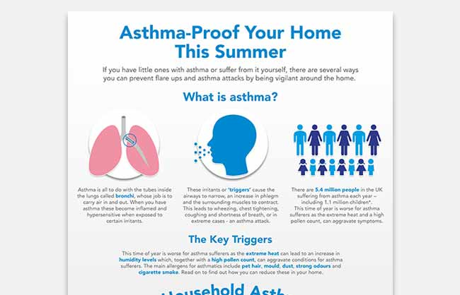 Beko Asthma Infographic